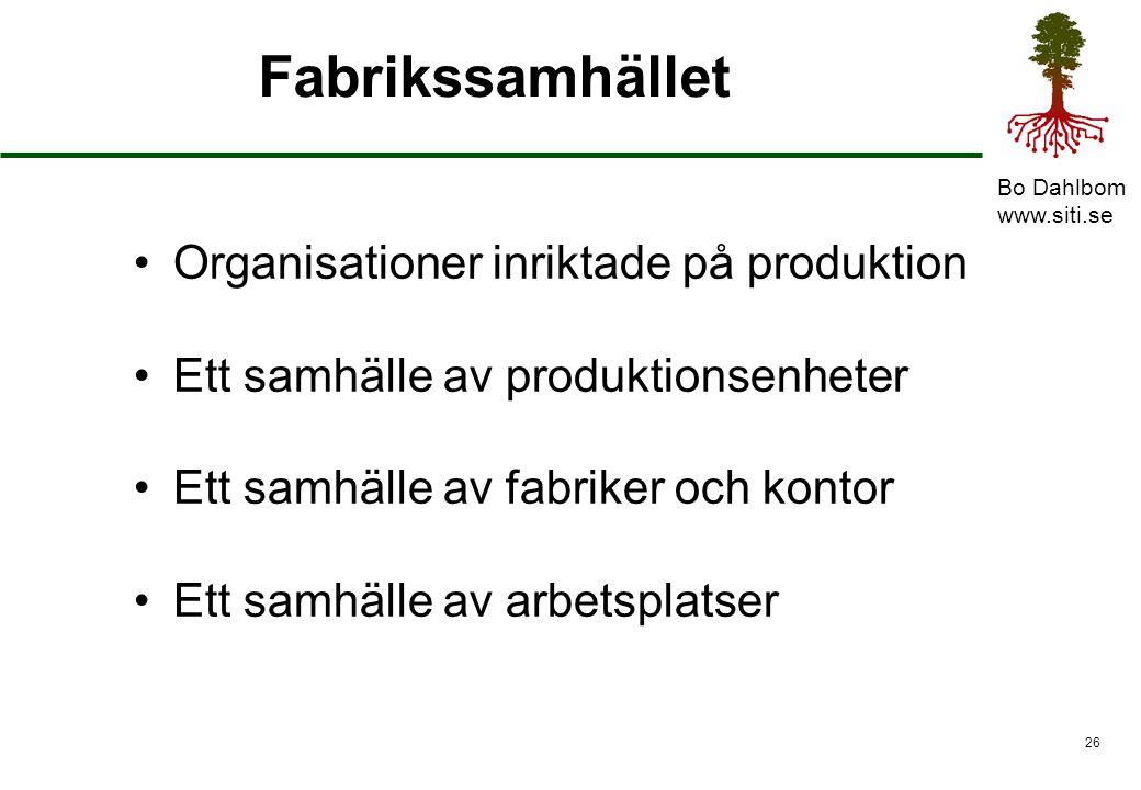 Fabrikssamhället Organisationer inriktade på produktion