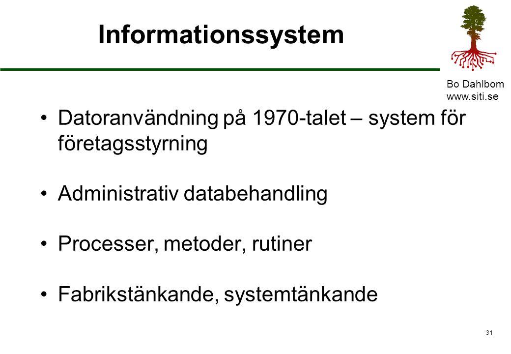 Informationssystem Datoranvändning på 1970-talet – system för företagsstyrning. Administrativ databehandling.