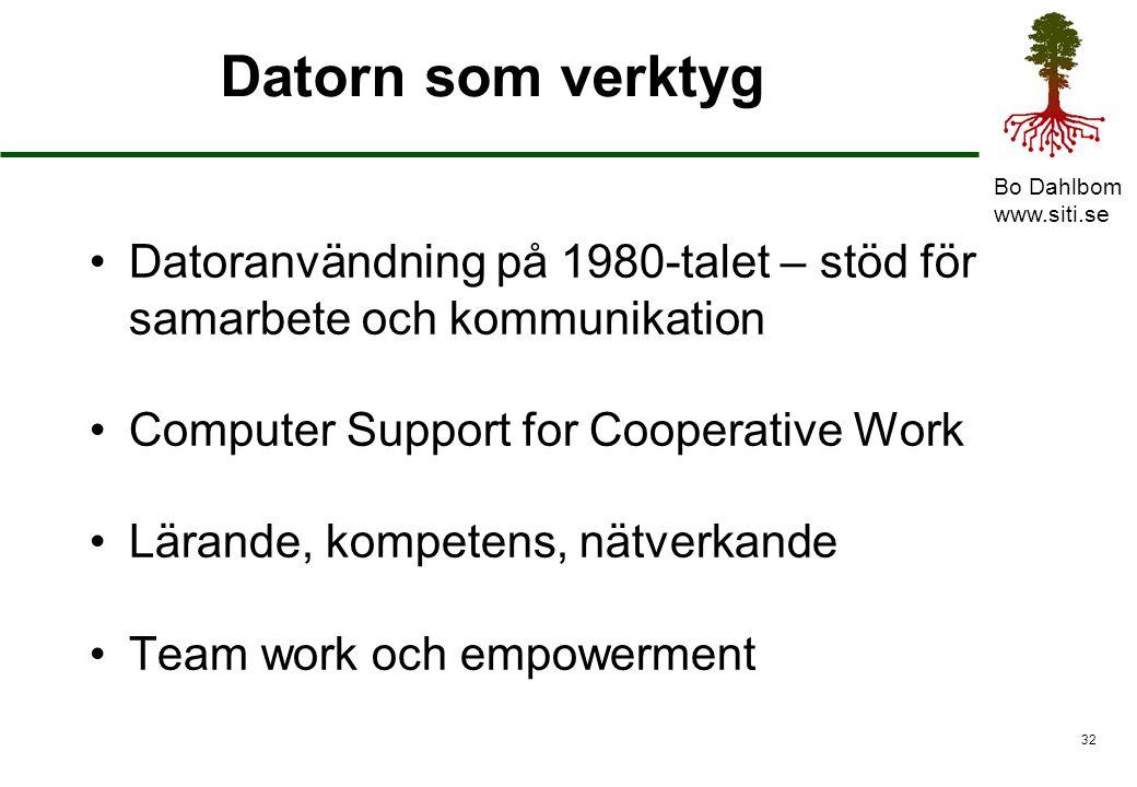 Datorn som verktyg Datoranvändning på 1980-talet – stöd för samarbete och kommunikation. Computer Support for Cooperative Work.