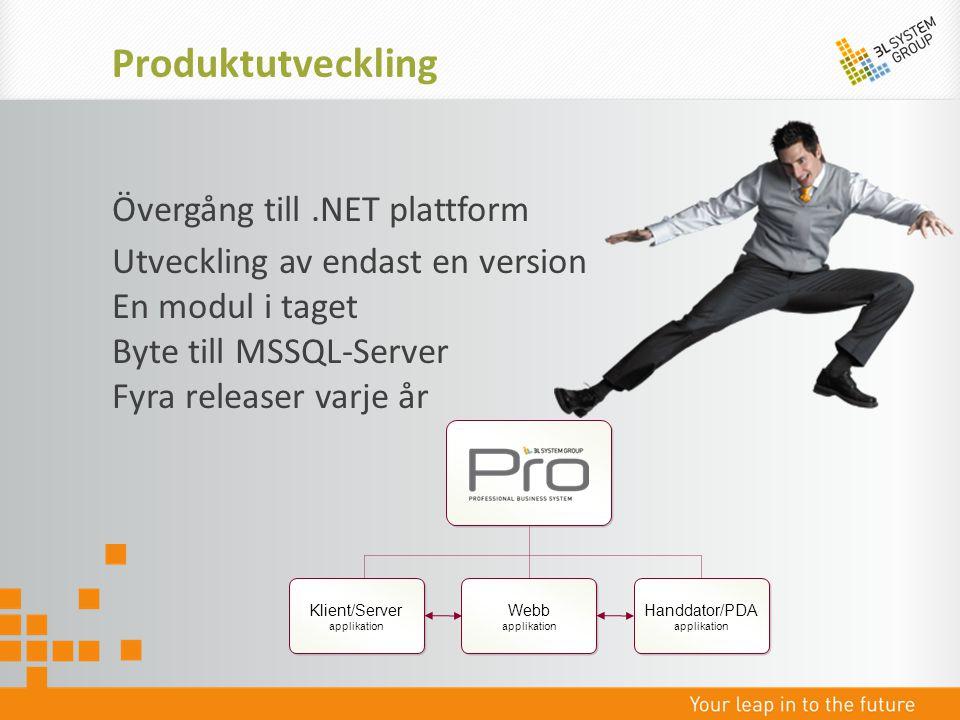 Produktutveckling Övergång till .NET plattform