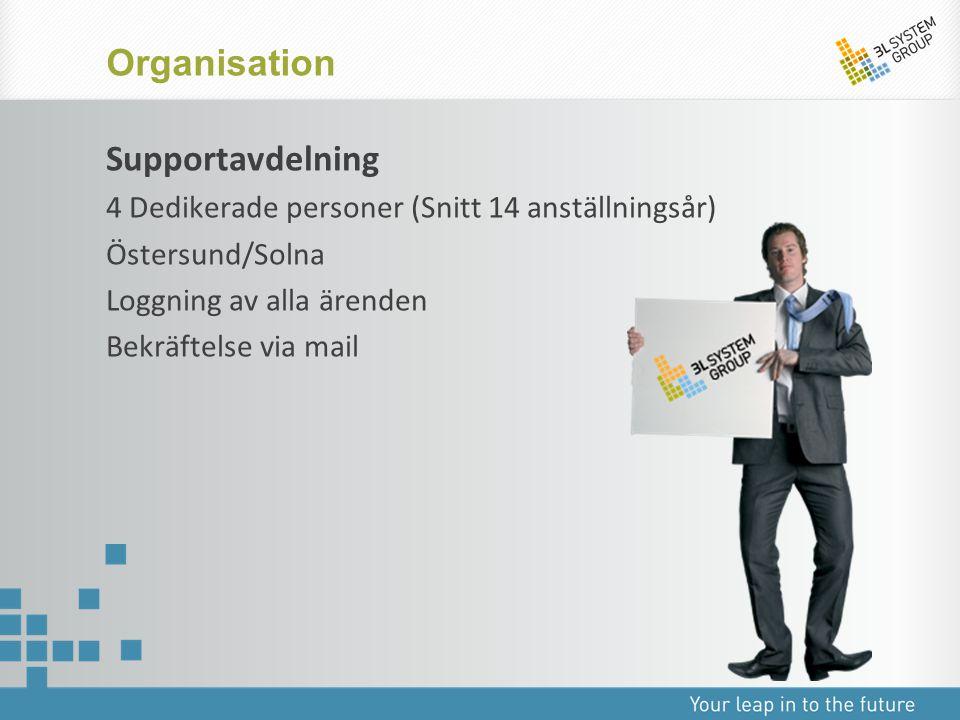 Organisation Supportavdelning