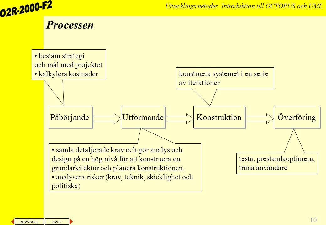 Processen Påbörjande Utformande Konstruktion Överföring