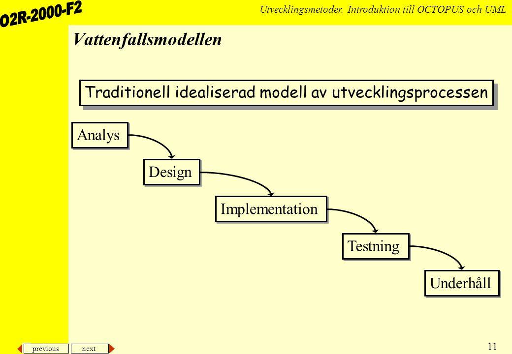 Vattenfallsmodellen Traditionell idealiserad modell av utvecklingsprocessen. Analys. Design. Implementation.