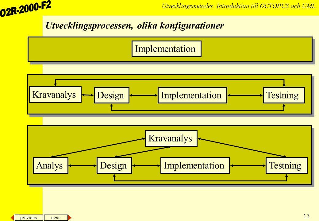 Utvecklingsprocessen, olika konfigurationer