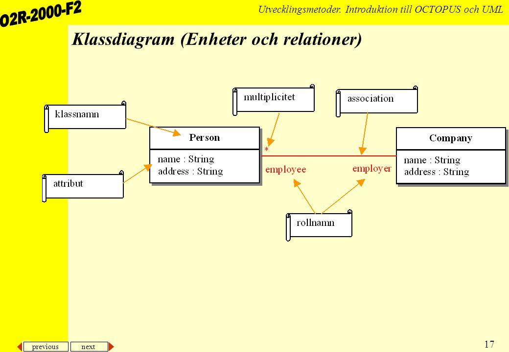 Klassdiagram (Enheter och relationer)