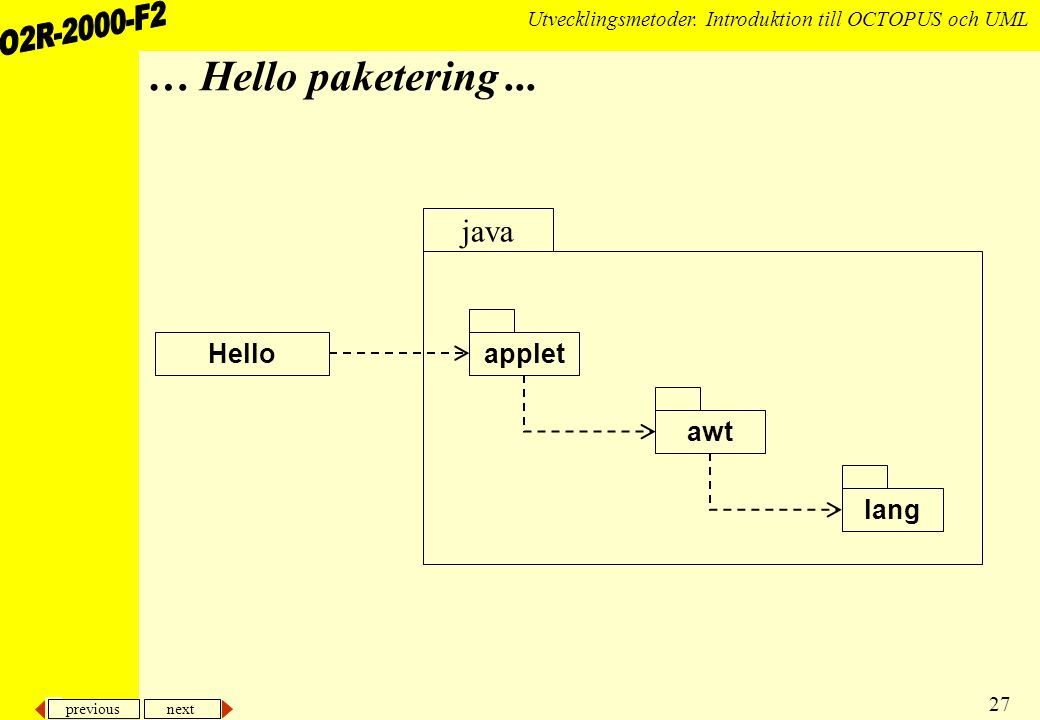 … Hello paketering ... java Hello applet awt lang