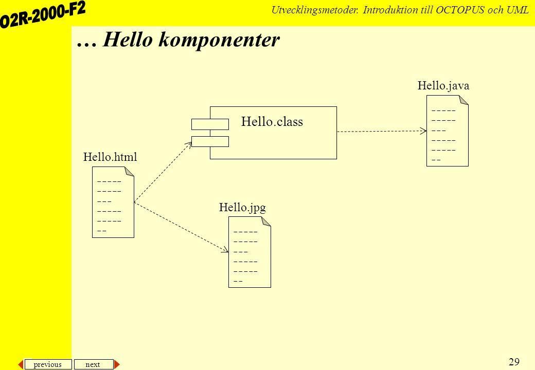 … Hello komponenter Hello.class Hello.java Hello.html Hello.jpg -----