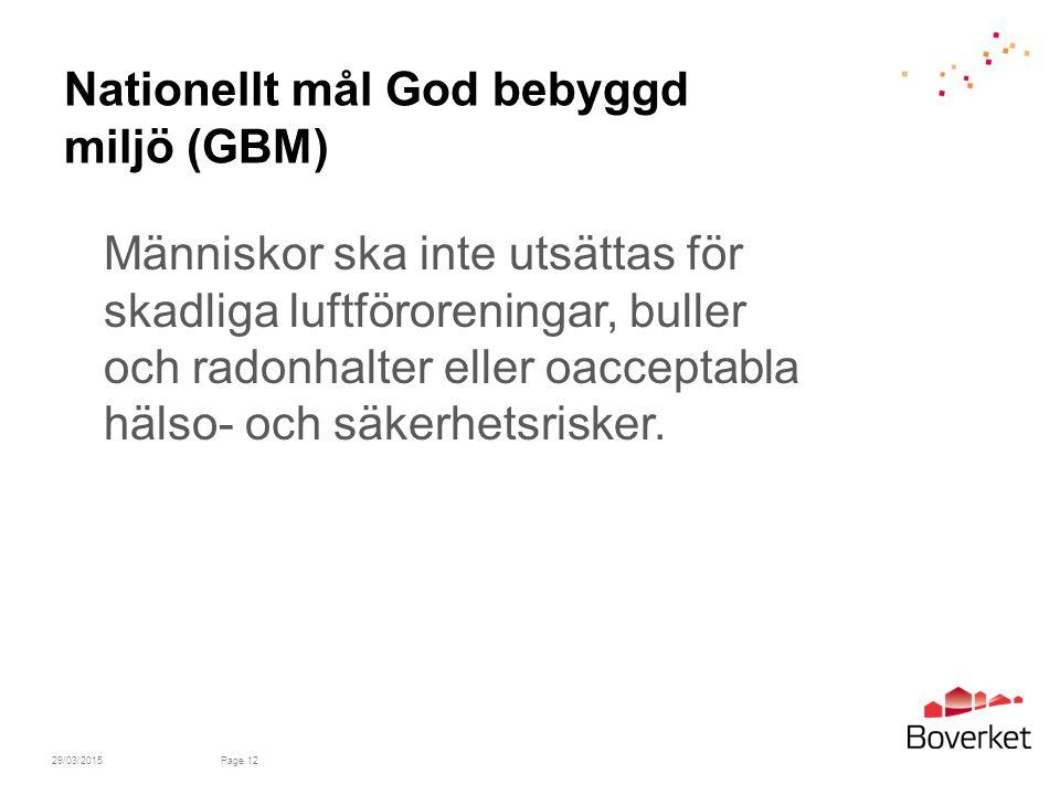 Nationellt mål God bebyggd miljö (GBM)