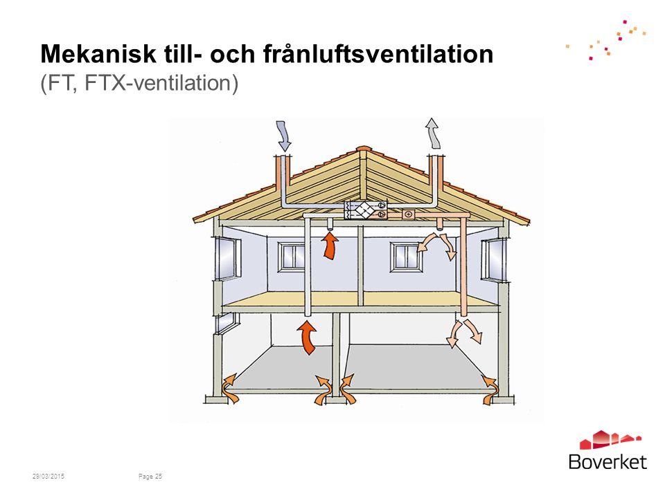Mekanisk till- och frånluftsventilation (FT, FTX-ventilation)