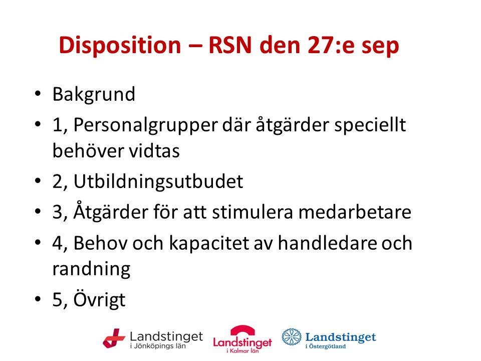 Disposition – RSN den 27:e sep