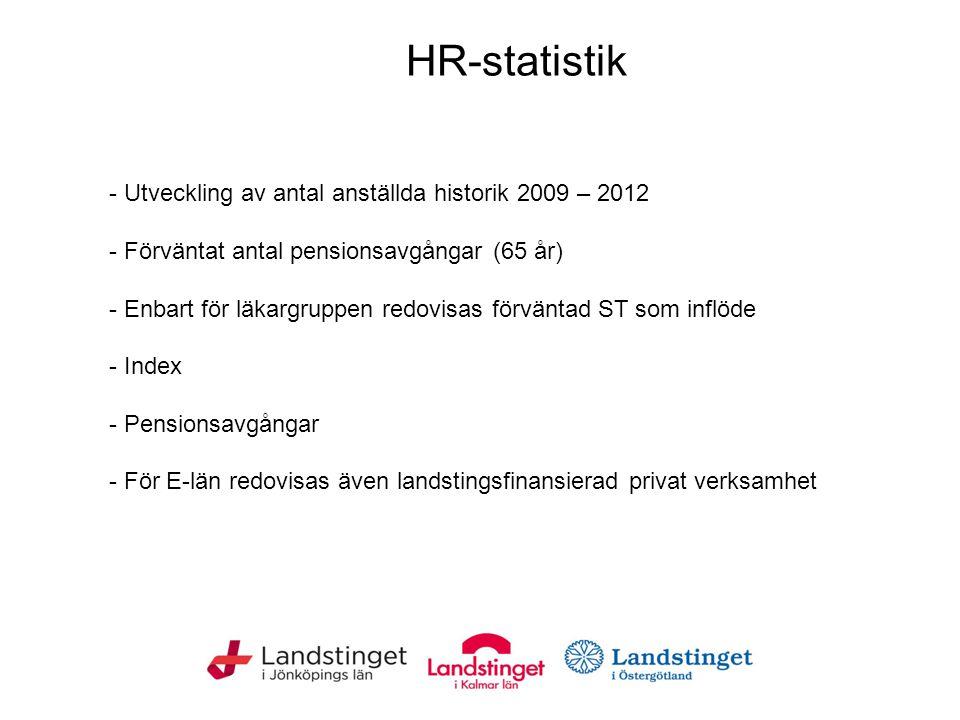 HR-statistik Utveckling av antal anställda historik 2009 – 2012