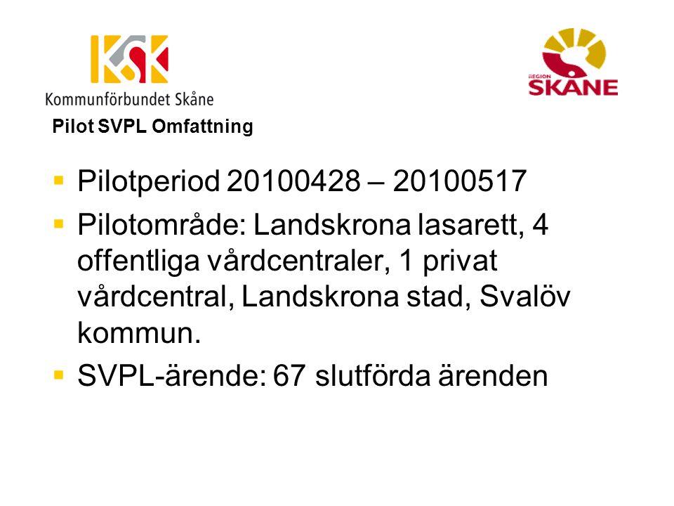 SVPL-ärende: 67 slutförda ärenden