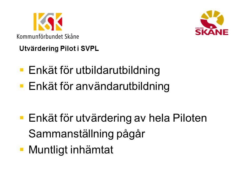 Utvärdering Pilot i SVPL