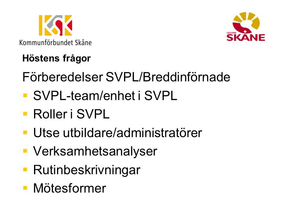 Förberedelser SVPL/Breddinförnade SVPL-team/enhet i SVPL Roller i SVPL