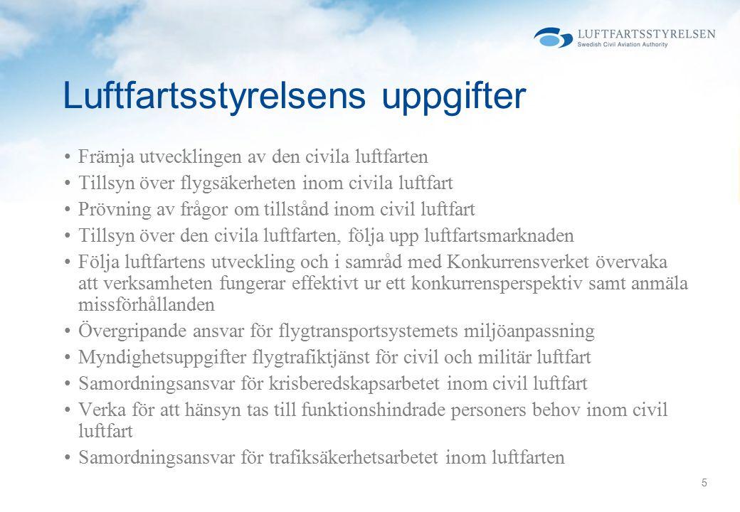 Luftfartsstyrelsens uppgifter