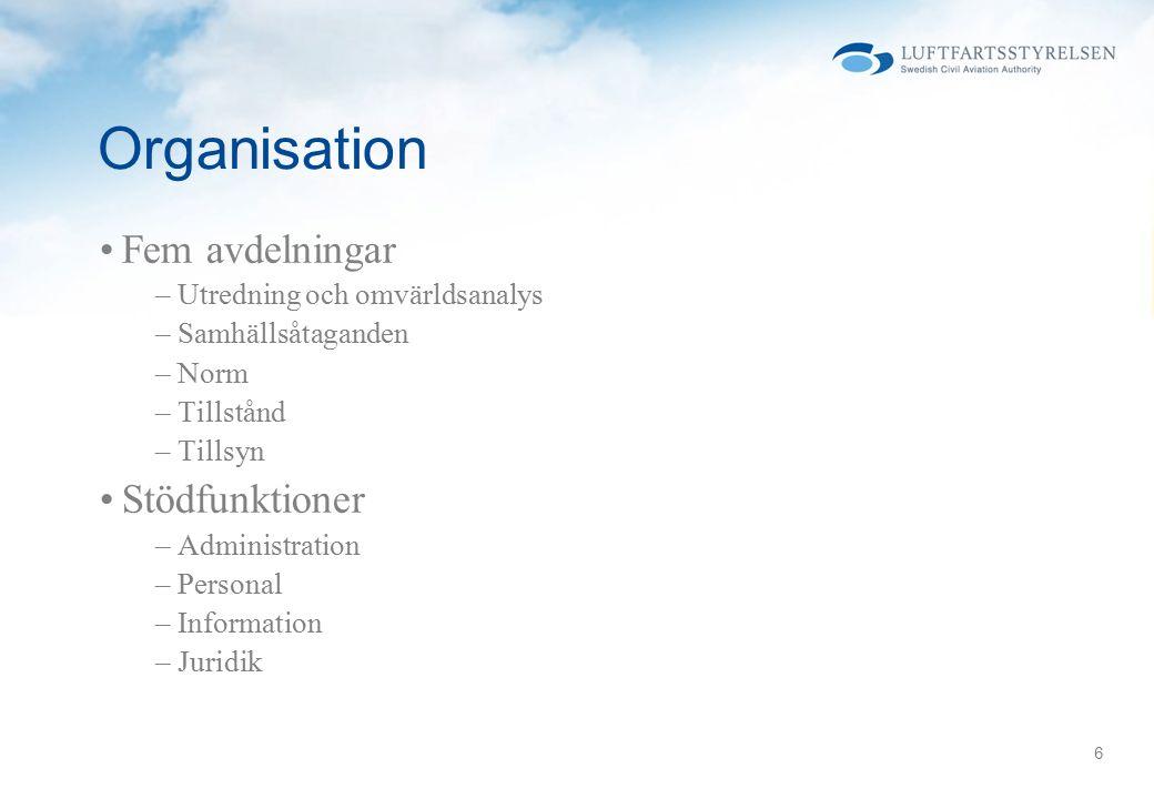 Organisation Fem avdelningar Stödfunktioner