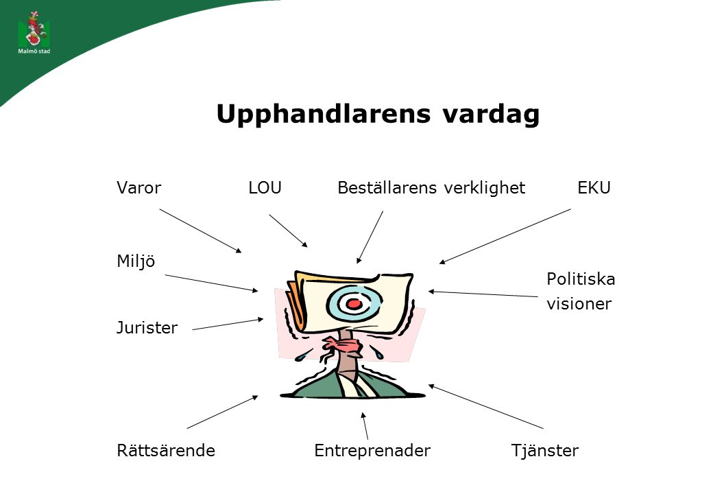 Upphandlarens vardag Varor LOU Beställarens verklighet EKU Miljö Politiska visioner Jurister Rättsärende Entreprenader Tjänster