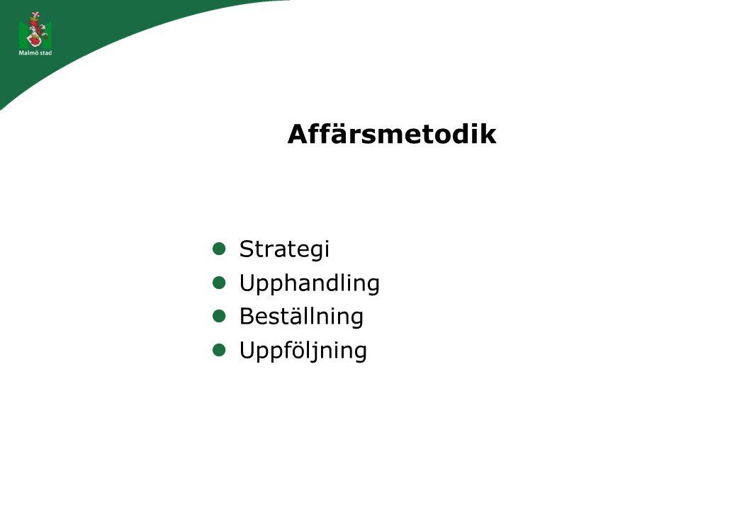 Affärsmetodik Strategi Upphandling Beställning Uppföljning