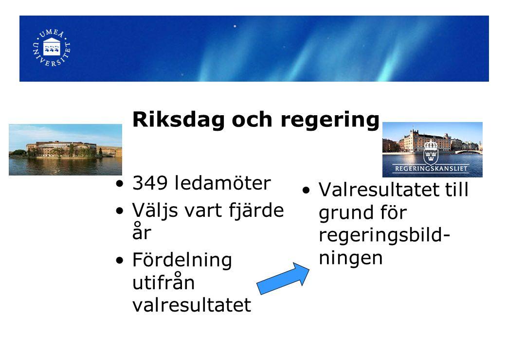 Riksdag och regering 349 ledamöter