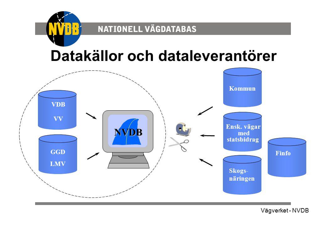Datakällor och dataleverantörer
