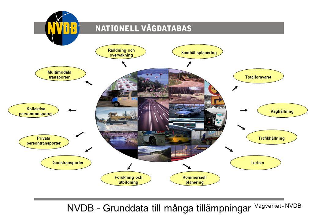 NVDB - Grunddata till många tillämpningar