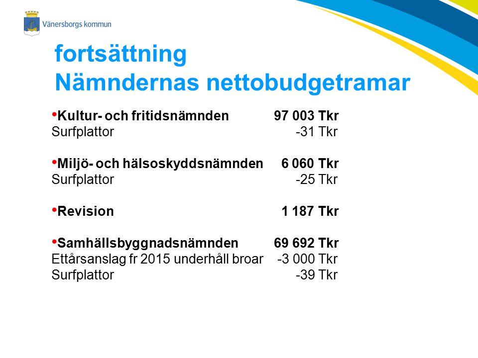 fortsättning Nämndernas nettobudgetramar