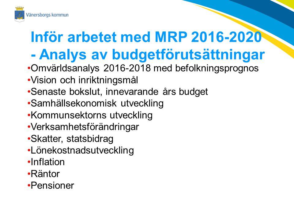 Inför arbetet med MRP 2016-2020 - Analys av budgetförutsättningar