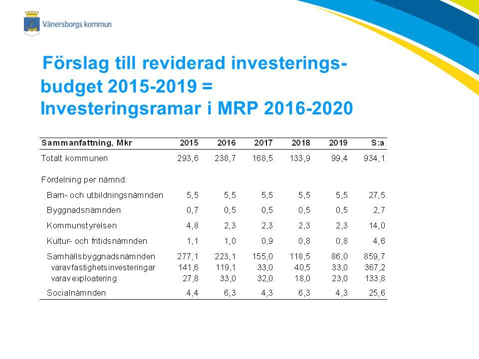 Förslag till reviderad investerings-