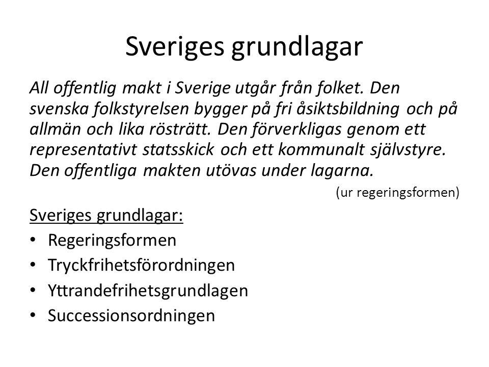 Sveriges grundlagar