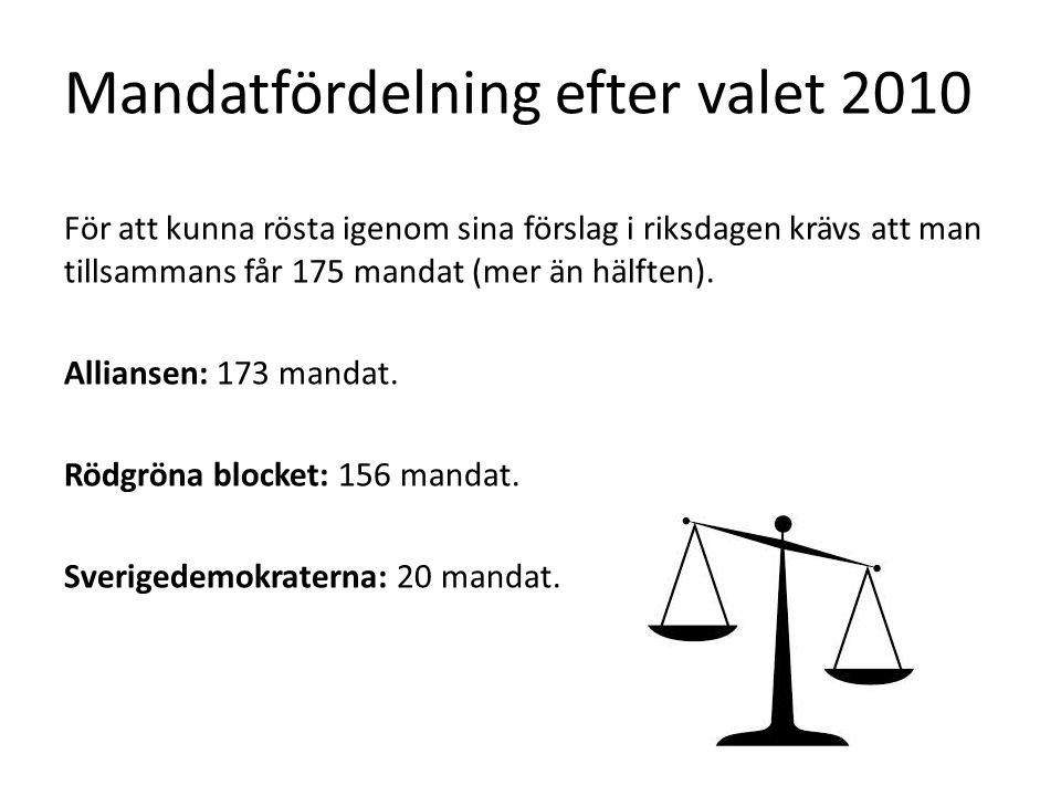 Mandatfördelning efter valet 2010