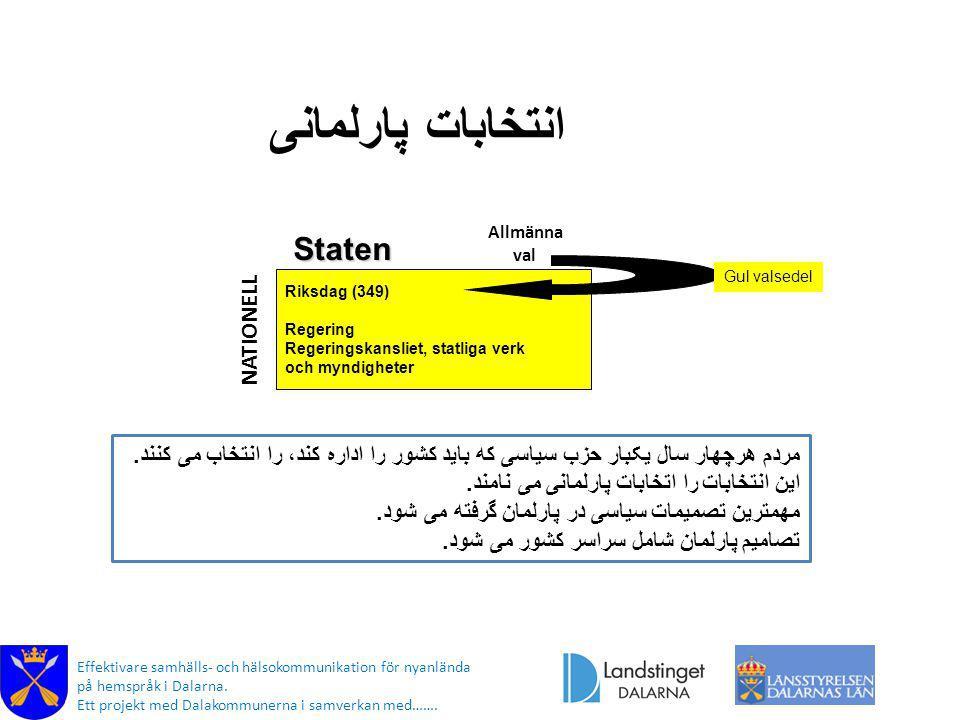 انتخابات پارلمانی Staten NATIONELL