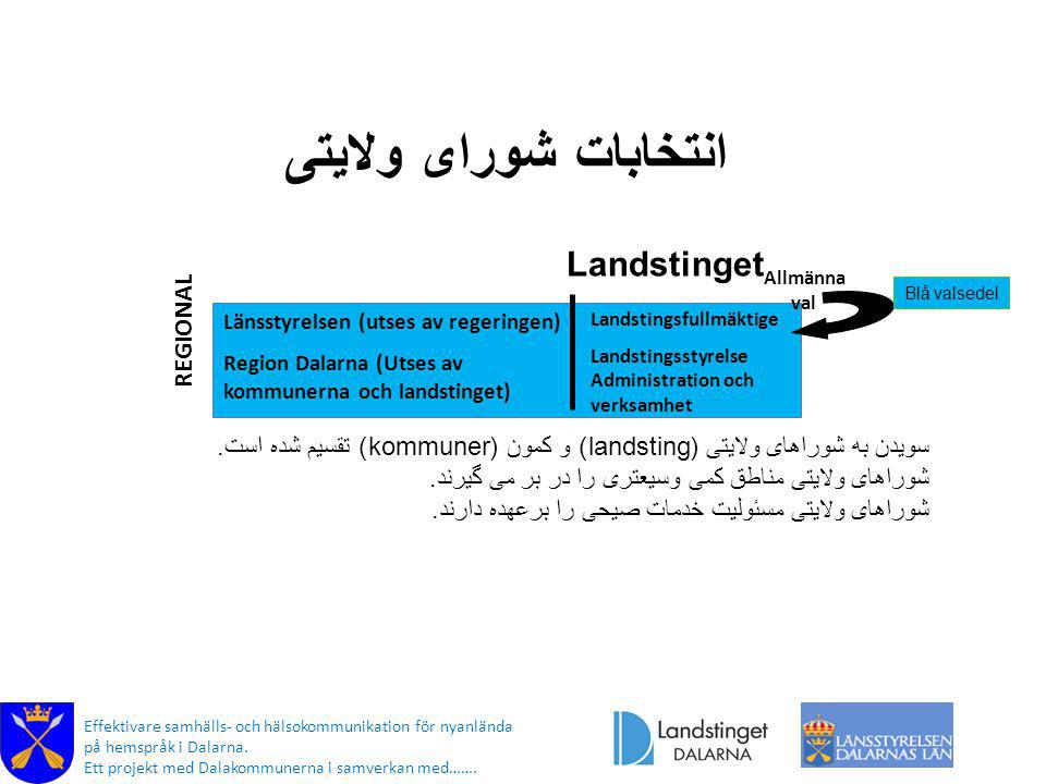انتخابات شورای ولايتی Landstinget REGIONAL