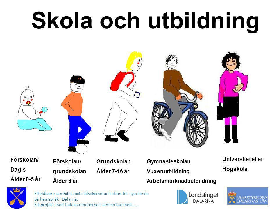 Skola och utbildning Förskolan/ Dagis Ålder 0-5 år Universitet eller
