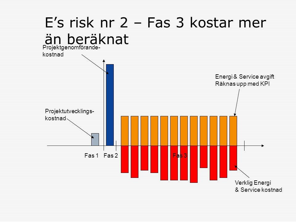 E's risk nr 2 – Fas 3 kostar mer än beräknat