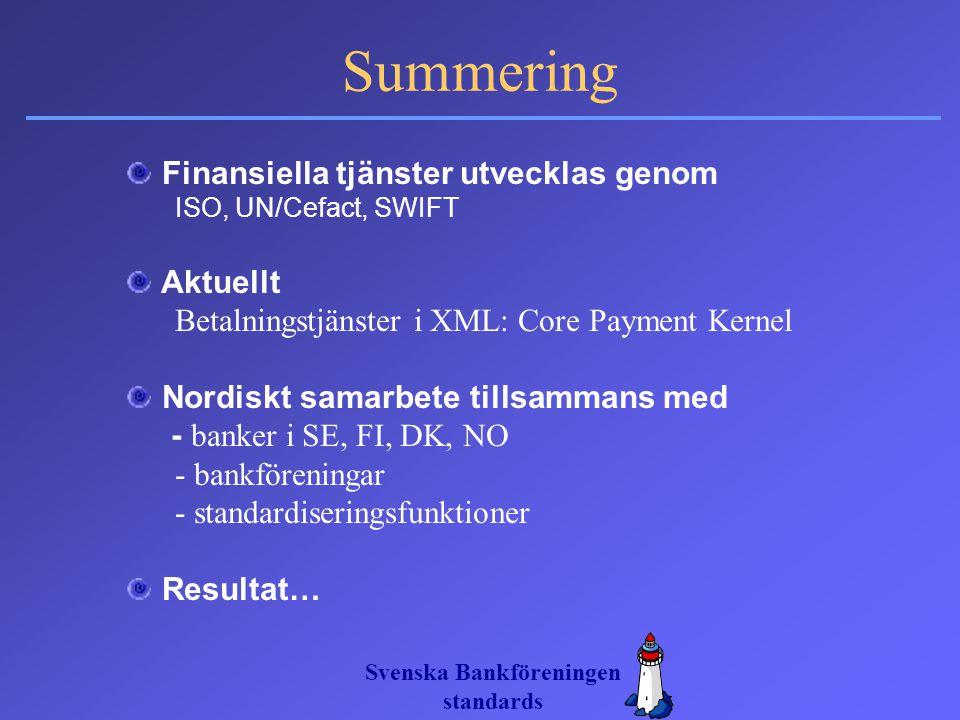 Summering Finansiella tjänster utvecklas genom Aktuellt