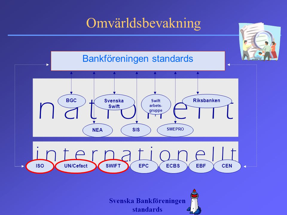 Bankföreningen standards