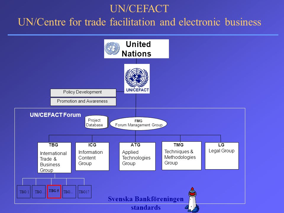 UN/Centre for trade facilitation and electronic business