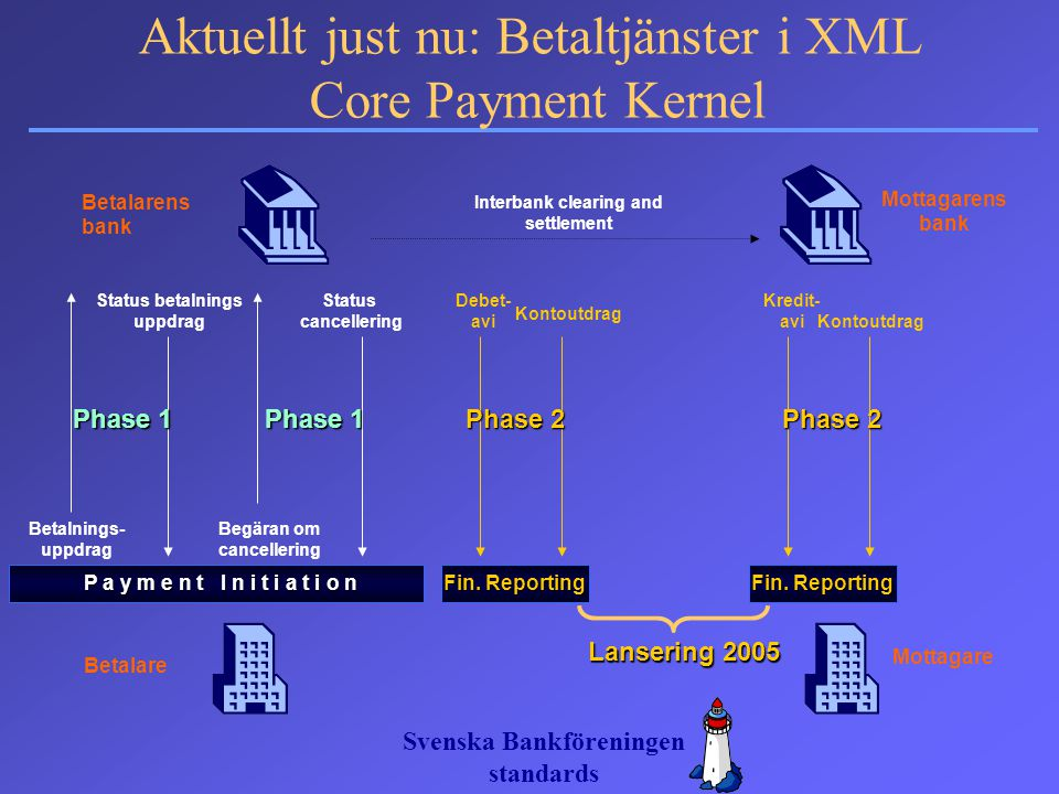 Interbank clearing and settlement