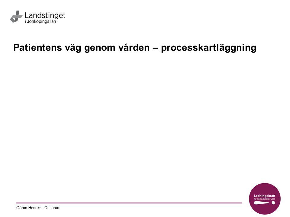 Patientens väg genom vården – processkartläggning
