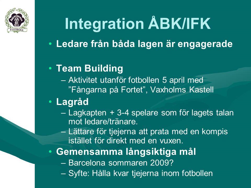 Integration ÅBK/IFK Ledare från båda lagen är engagerade Team Building
