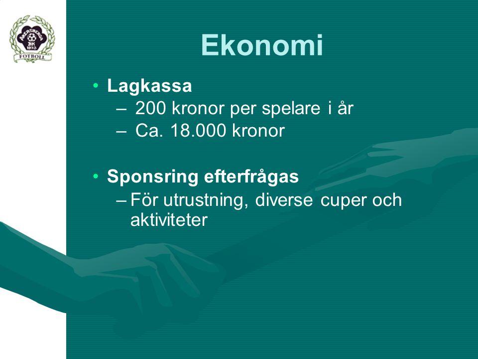 Ekonomi Lagkassa 200 kronor per spelare i år Ca. 18.000 kronor