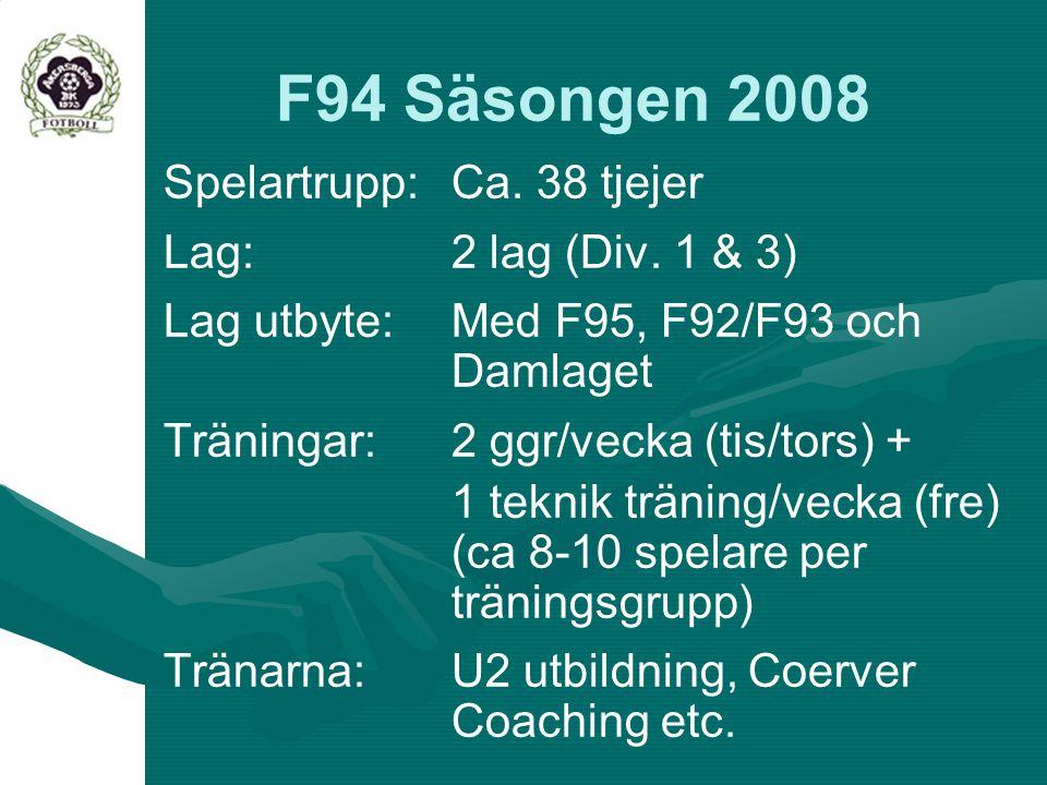 F94 Säsongen 2008 Spelartrupp: Ca. 38 tjejer Lag: 2 lag (Div. 1 & 3)