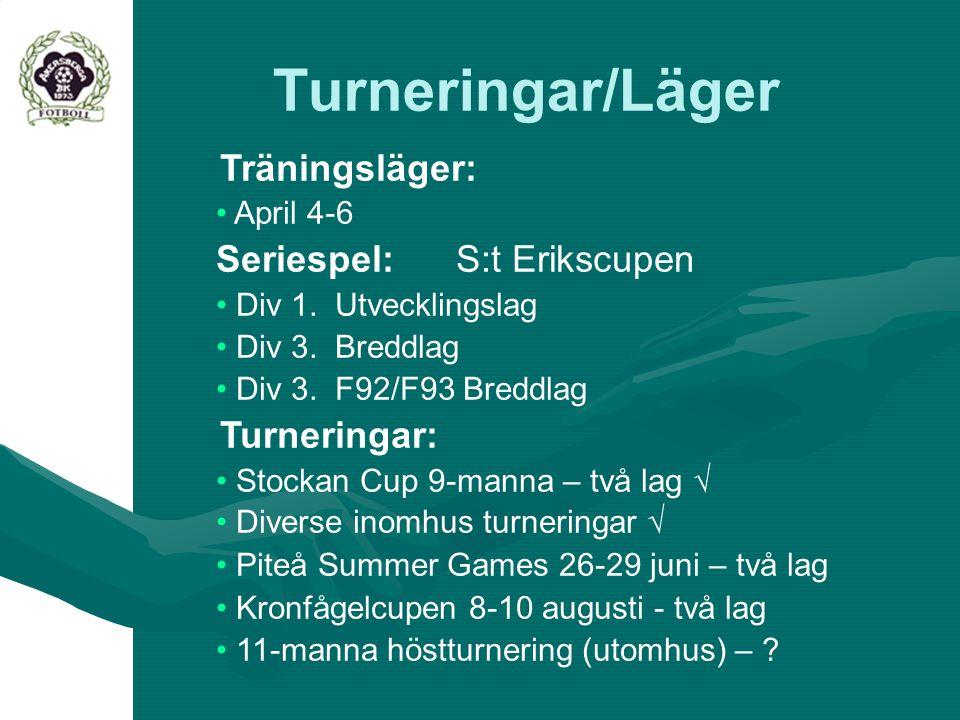 Turneringar/Läger Träningsläger: Seriespel: S:t Erikscupen