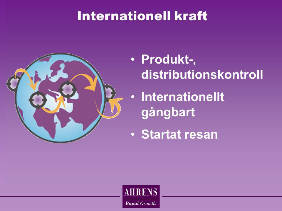 Produkt-, distributionskontroll Internationellt gångbart