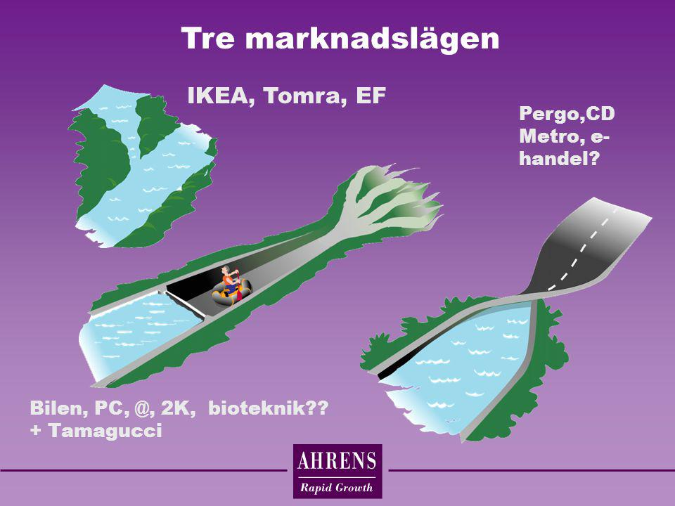 Tre marknadslägen IKEA, Tomra, EF Pergo,CD Metro, e-handel