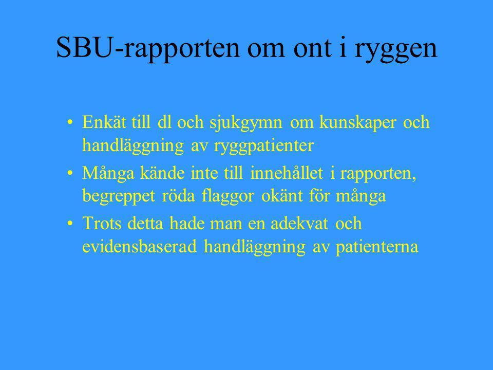 SBU-rapporten om ont i ryggen