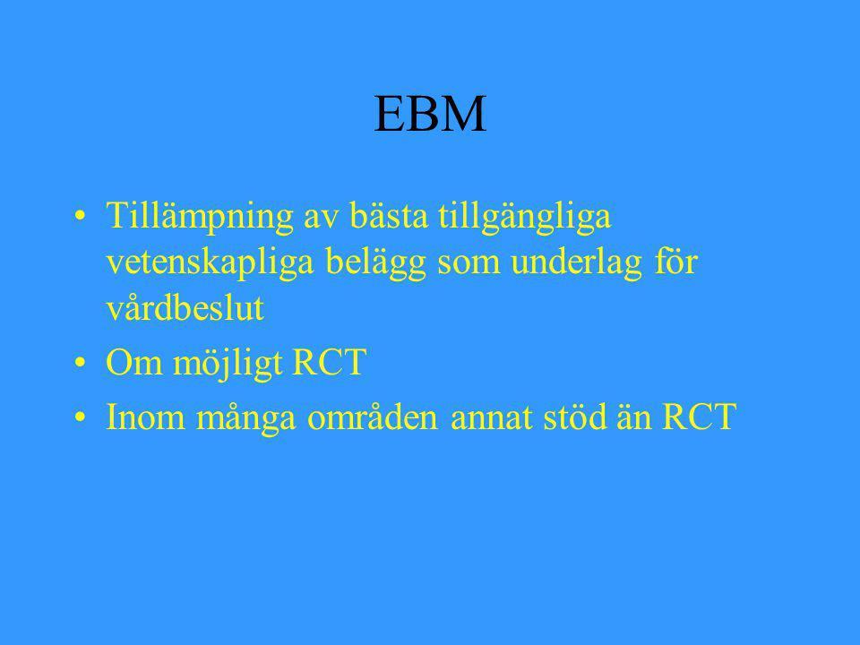 EBM Tillämpning av bästa tillgängliga vetenskapliga belägg som underlag för vårdbeslut. Om möjligt RCT.