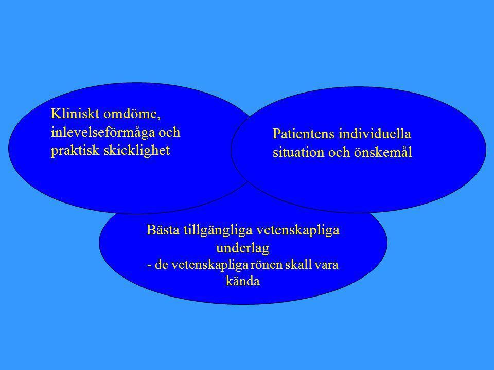 Kliniskt omdöme, inlevelseförmåga och praktisk skicklighet