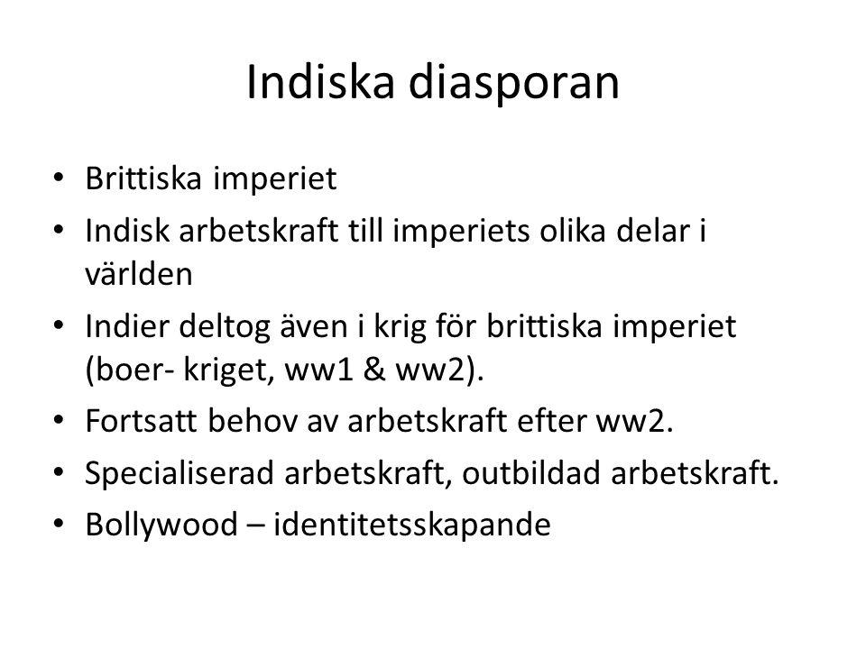 Indiska diasporan Brittiska imperiet