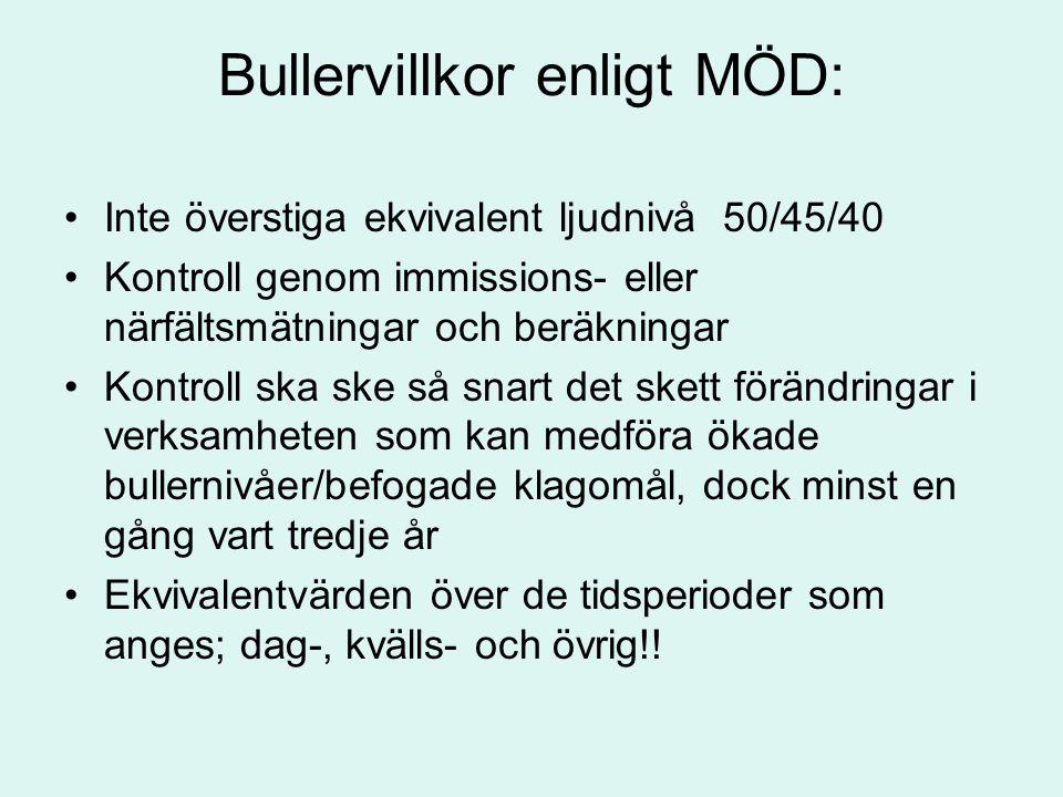 Bullervillkor enligt MÖD: